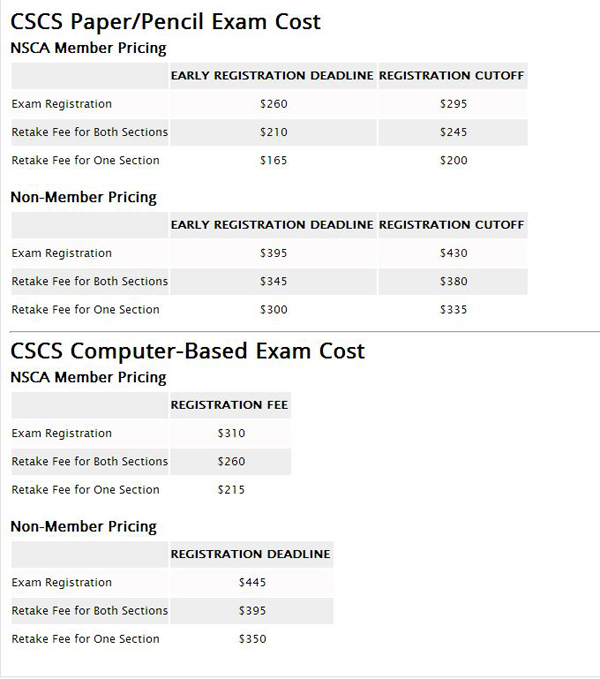 CSCS Certifcation Cost